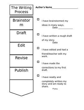 Writing Process Checklist