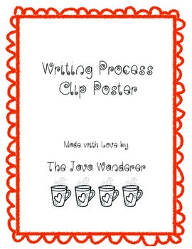 Writing Process Clip Poster