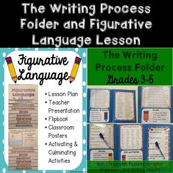 Writing Process Folder and Figurative Language Lesson Bund
