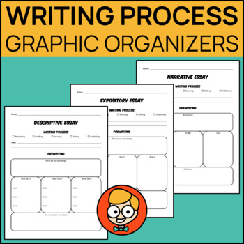 Writing Process Graphic Organizers for Five-Paragraph Essays
