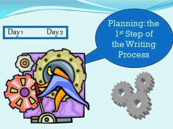 Writing Process Instructional PowerPoint Lesson - Planning