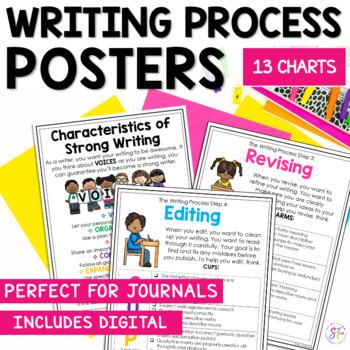 Writing Process Mini Anchor Charts