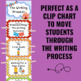 Writing Process Clip Chart - Circus Theme (2nd Edition)