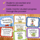 Writing Process Clip Chart - Garden Theme