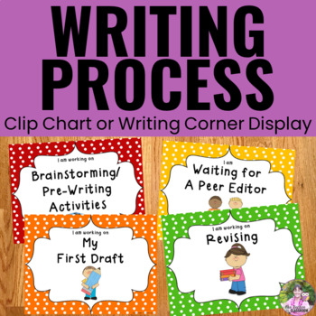Writing Process Clip Chart - Polka Dot Theme