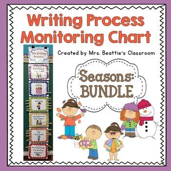 Writing Process Clip Chart ~BUNDLE~ Seasons Theme