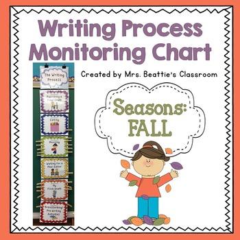 Writing Process Clip Chart - Fall/Autumn Theme