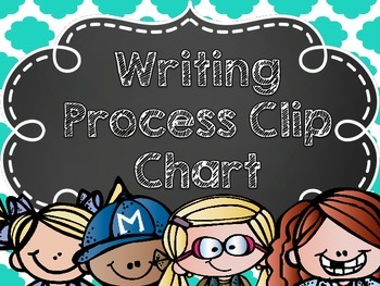 Writing Process Monitoring Clip Chart