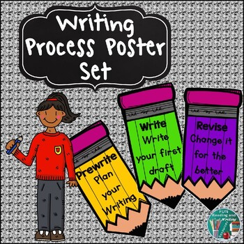 Writing Process Poster Set - Pencil Posters for Each Step