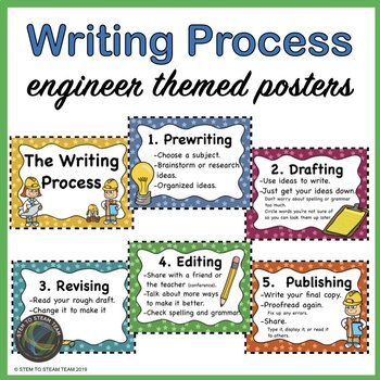 Writing Process Posters - Engineering Themed