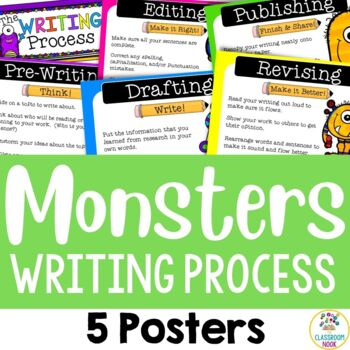 Monster Theme: Writing Process Posters