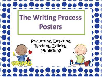 Writing Process Posters for the Classroom