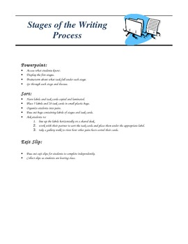 Writing Process Powerpoint and Sorting Activity