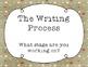 Writing Process Progress Clip Chart
