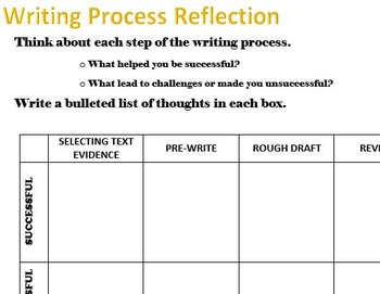 Writing Process Reflection