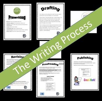 Writing Process - Bulletin Board Posters