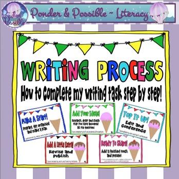 Writing Process - Step by Step (Ice-cream Theme)