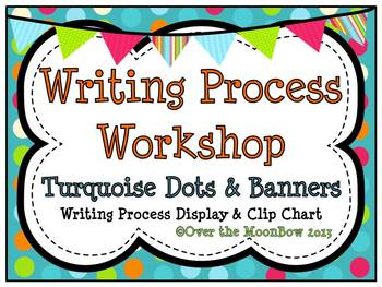 Writing Process Workshop Displays & Clip Chart – Turquoise