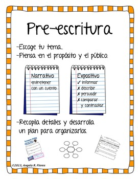 Writing Process posters-Spanish