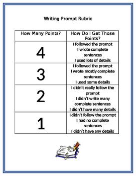 Writing Prompt Rubric