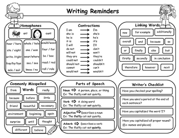 Writing Reminders Placemat and Posters - Black and White