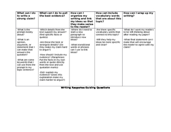 Writing Thinking Prompts