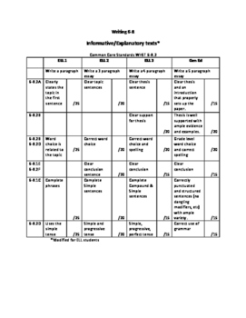 Writing Rubric 6-8 ELA