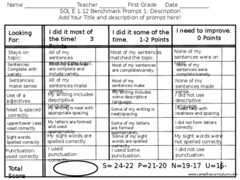 Writing Rubric Template (Make it your own!)