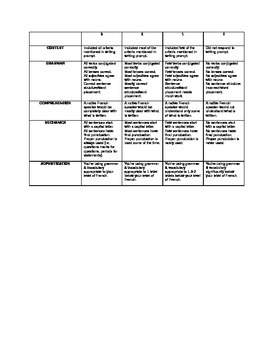 Writing Rubric for Language Classes