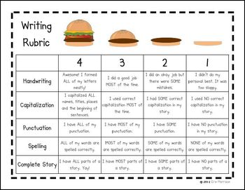 Writing Rubric for Personal Narratives/Stories