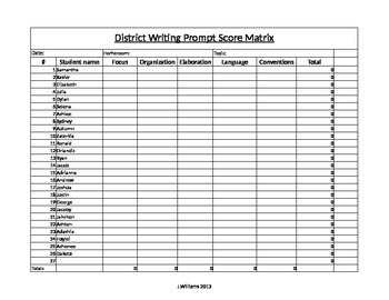 Writing Score Matrix Spreadsheet to use with Smarter Balan