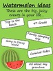 Writing Small Moments with watermelon and seed ideas Lesson