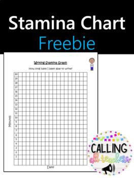 Writing Stamina Graphs
