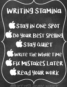 Writing Stamina Poster