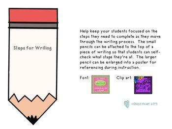 Writing Steps Checklist