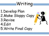 Writing Steps Posters for Creative Writing (Revise!)