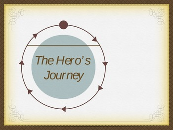 Writing Stories: The Hero's Journey (powerpoint)