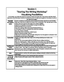 Writing Summary Grade 3 Unit 1 sample