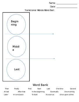 Writing Transitional Words Word Sort