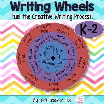 Writing Wheels