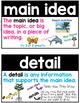 Writing Word Wall for Opinion Writing, Informational Writi