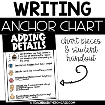 Adding Details Writing Poster Anchor Chart