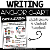 Capitalization Writing Poster Anchor Chart