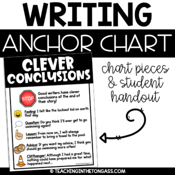 Conclusion Writing Poster Anchor Chart