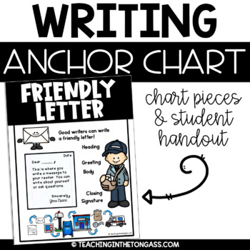 Friendly Letter Writing Anchor Chart