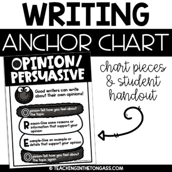 Opinion Writing Poster Anchor Chart