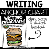 Paragraph Writing Poster Anchor Chart