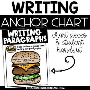 Paragraph Writing Poster Anchor Chart