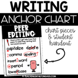 Peer Editing Writing Poster Anchor Chart