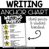 Writing Rubric Poster Anchor Chart